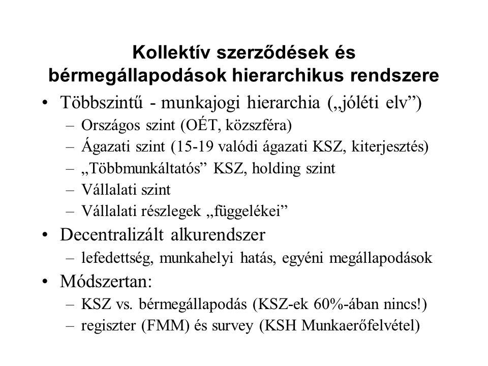 Kollektív szerződések és bérmegállapodások hierarchikus rendszere