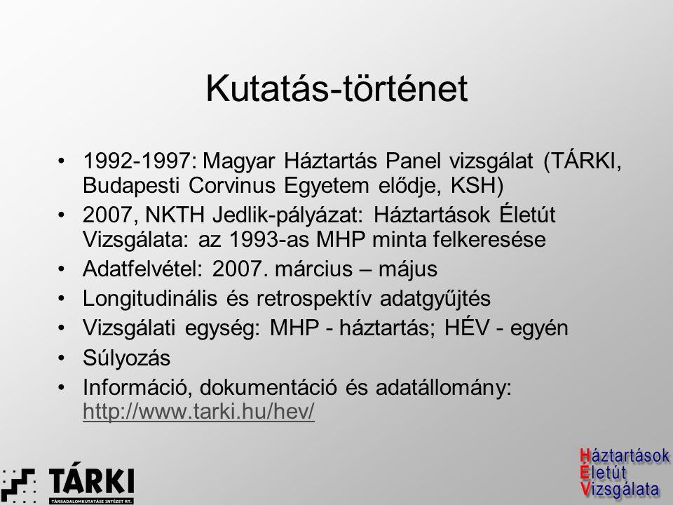 Kutatás-történet 1992-1997: Magyar Háztartás Panel vizsgálat (TÁRKI, Budapesti Corvinus Egyetem elődje, KSH)