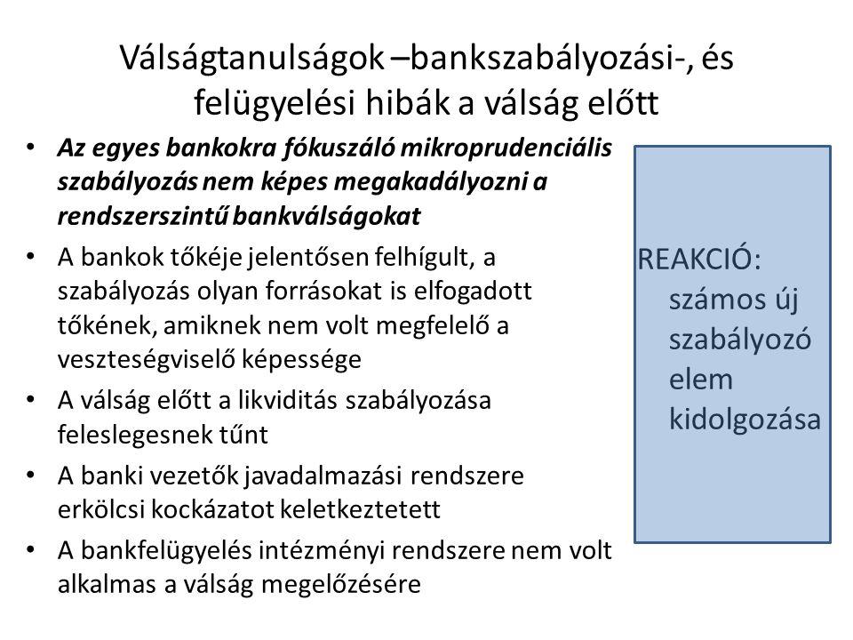 Válságtanulságok –bankszabályozási-, és felügyelési hibák a válság előtt