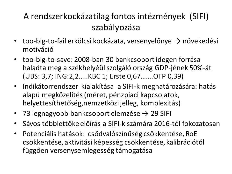 A rendszerkockázatilag fontos intézmények (SIFI) szabályozása