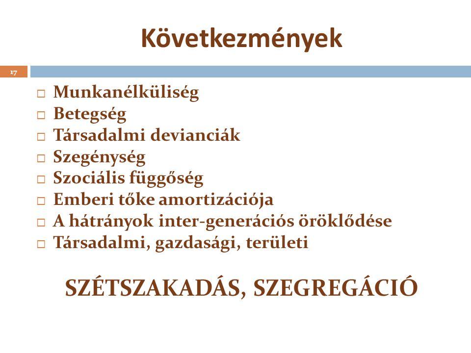 SZÉTSZAKADÁS, SZEGREGÁCIÓ