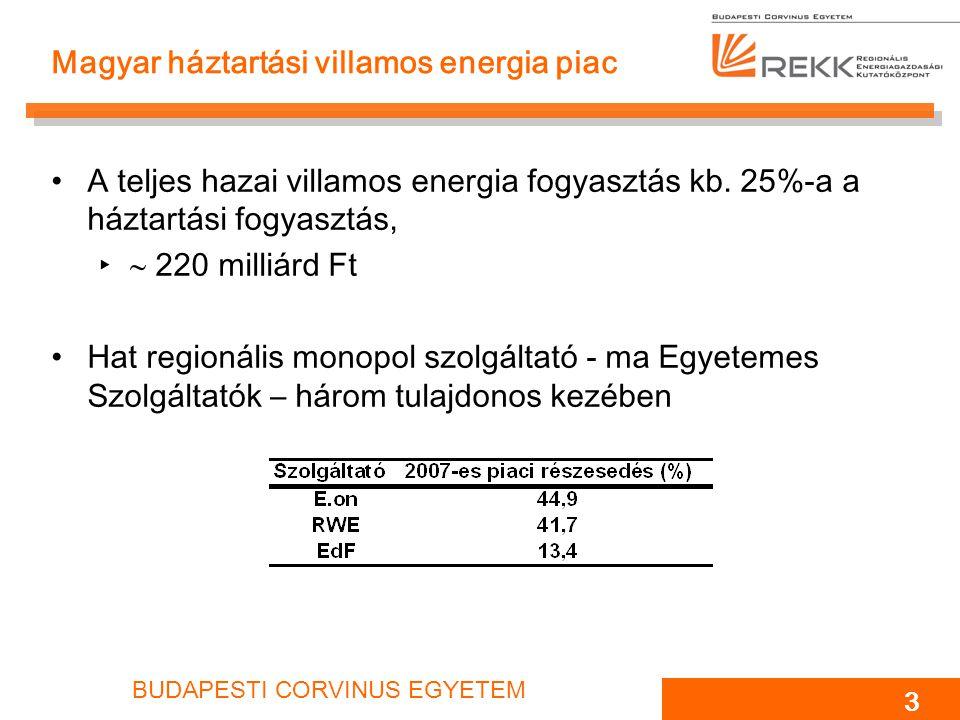 Magyar háztartási villamos energia piac