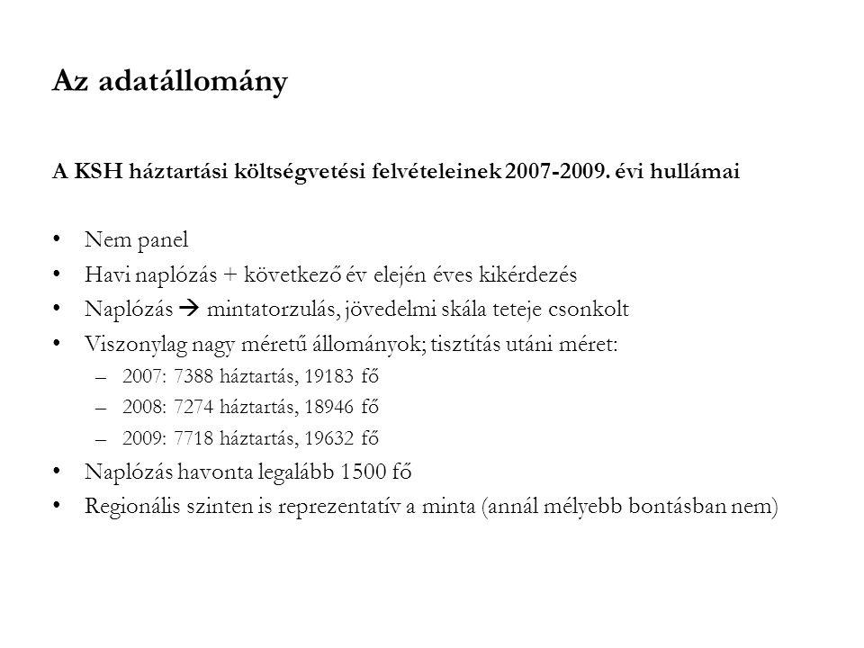 Az adatállomány A KSH háztartási költségvetési felvételeinek 2007-2009. évi hullámai. Nem panel.