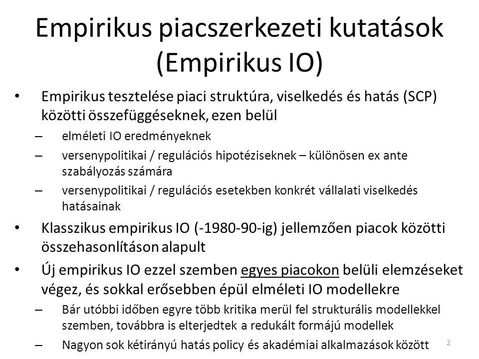 Empirikus piacszerkezeti kutatások (Empirikus IO)