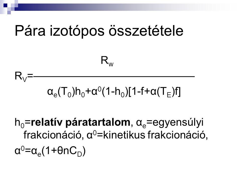 Pára izotópos összetétele