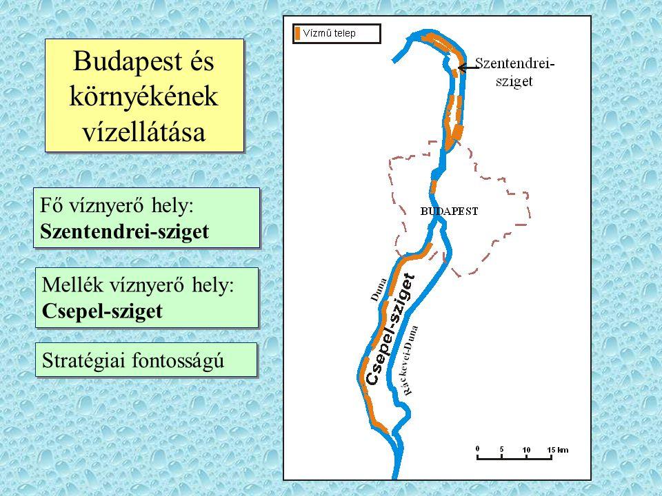 Budapest és környékének vízellátása