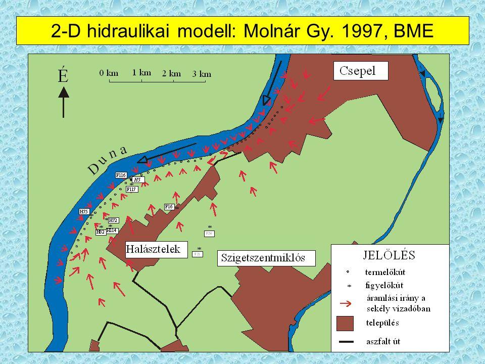 2-D hidraulikai modell: Molnár Gy. 1997, BME