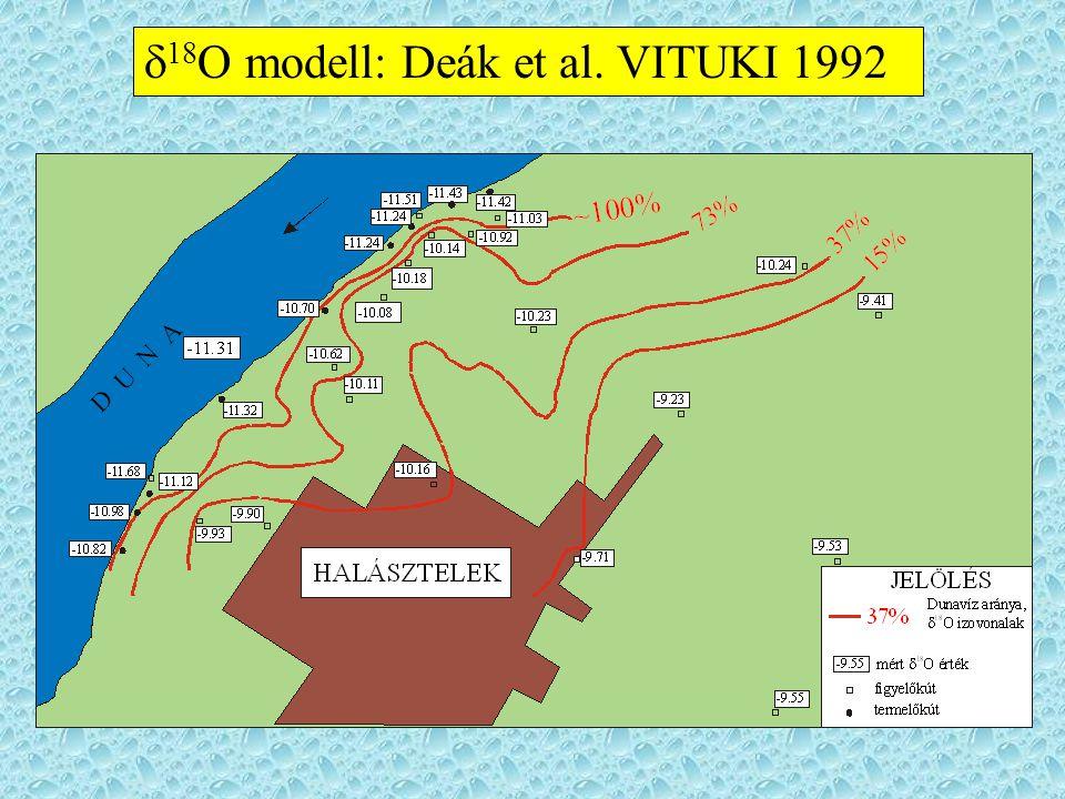 d18O modell: Deák et al. VITUKI 1992
