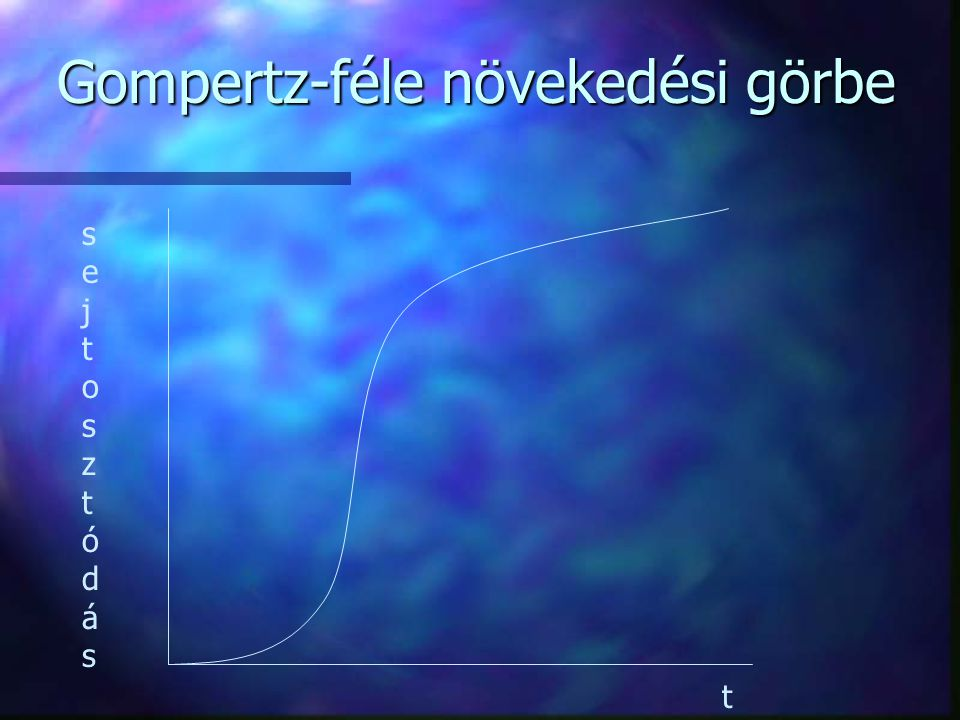 Gompertz-féle növekedési görbe