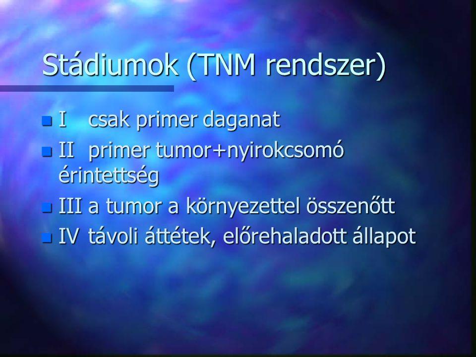 Stádiumok (TNM rendszer)