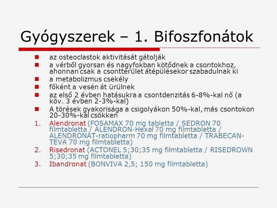 Gyógyszerek – 1. Bifoszfonátok