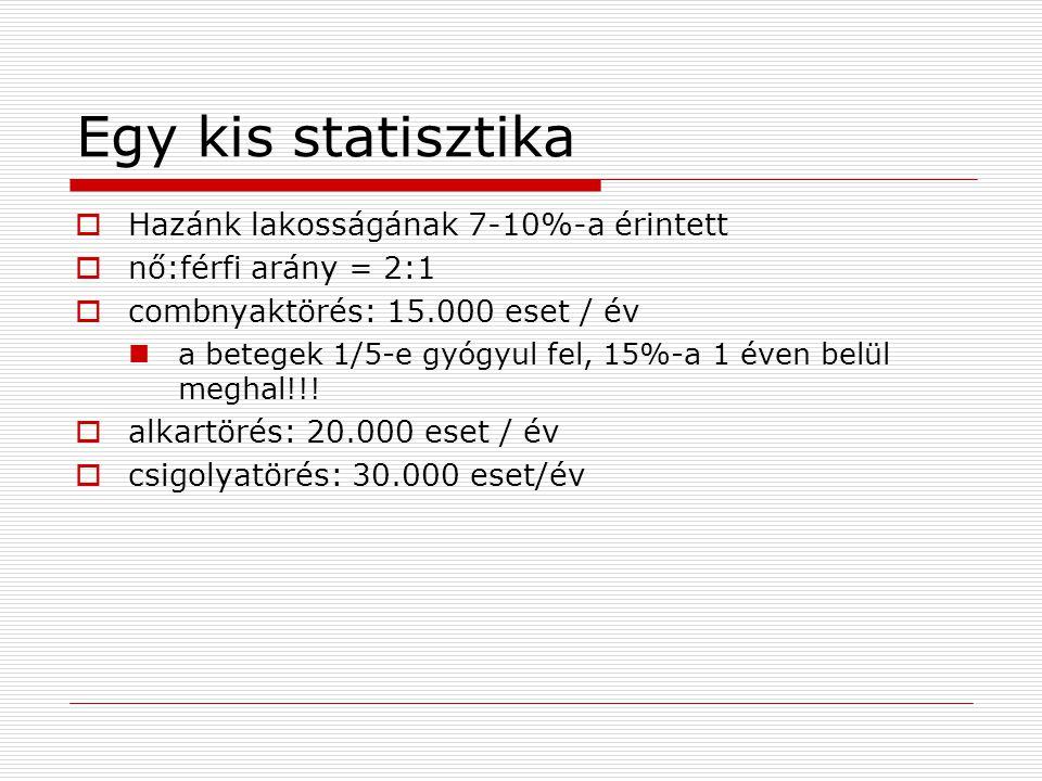 Egy kis statisztika Hazánk lakosságának 7-10%-a érintett