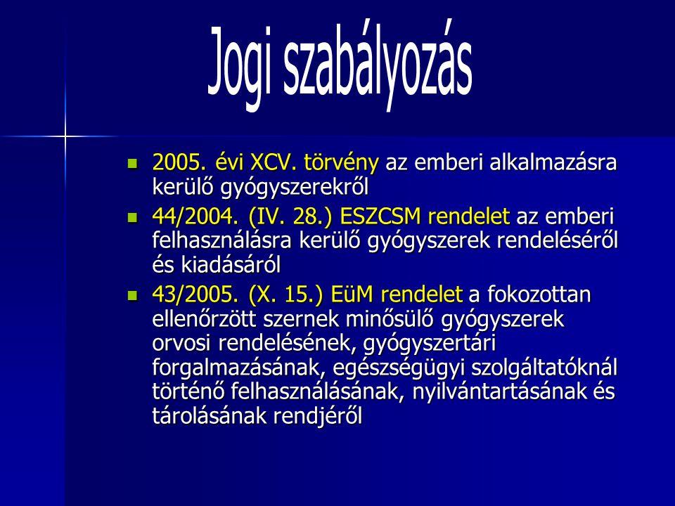 Jogi szabályozás 2005. évi XCV. törvény az emberi alkalmazásra kerülő gyógyszerekről.