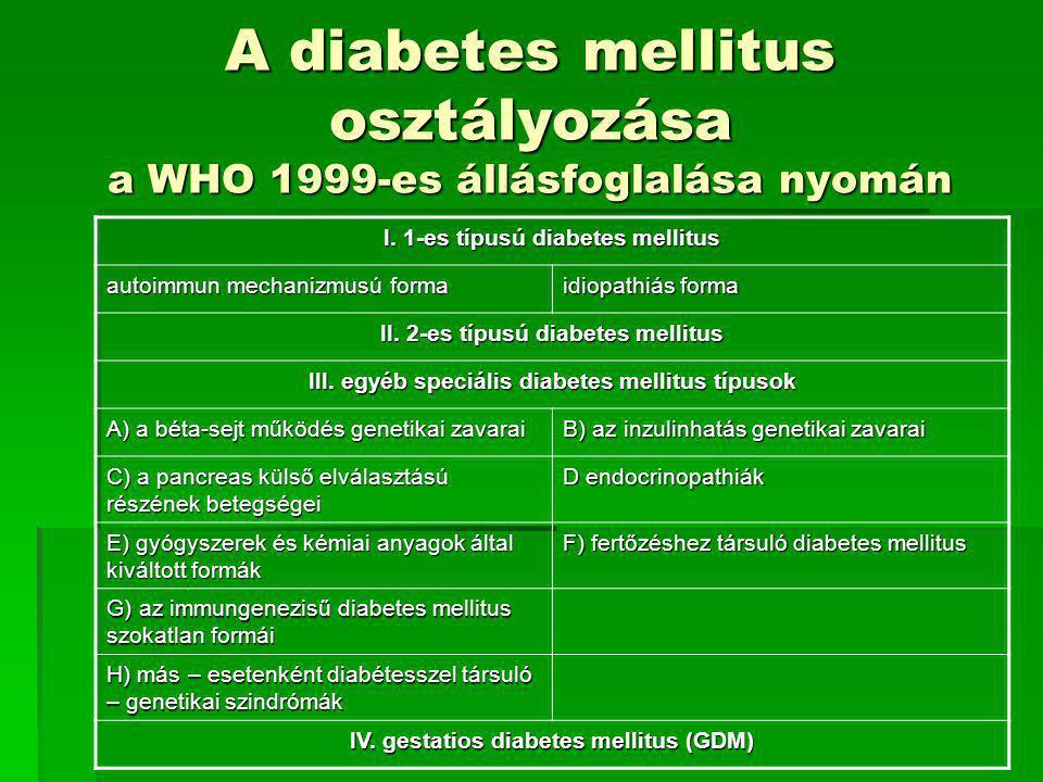 A diabetes mellitus osztályozása a WHO 1999-es állásfoglalása nyomán