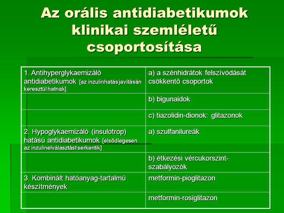 Az orális antidiabetikumok klinikai szemléletű csoportosítása