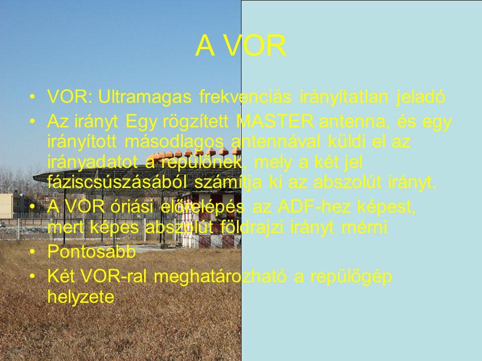 A VOR VOR: Ultramagas frekvenciás irányítatlan jeladó