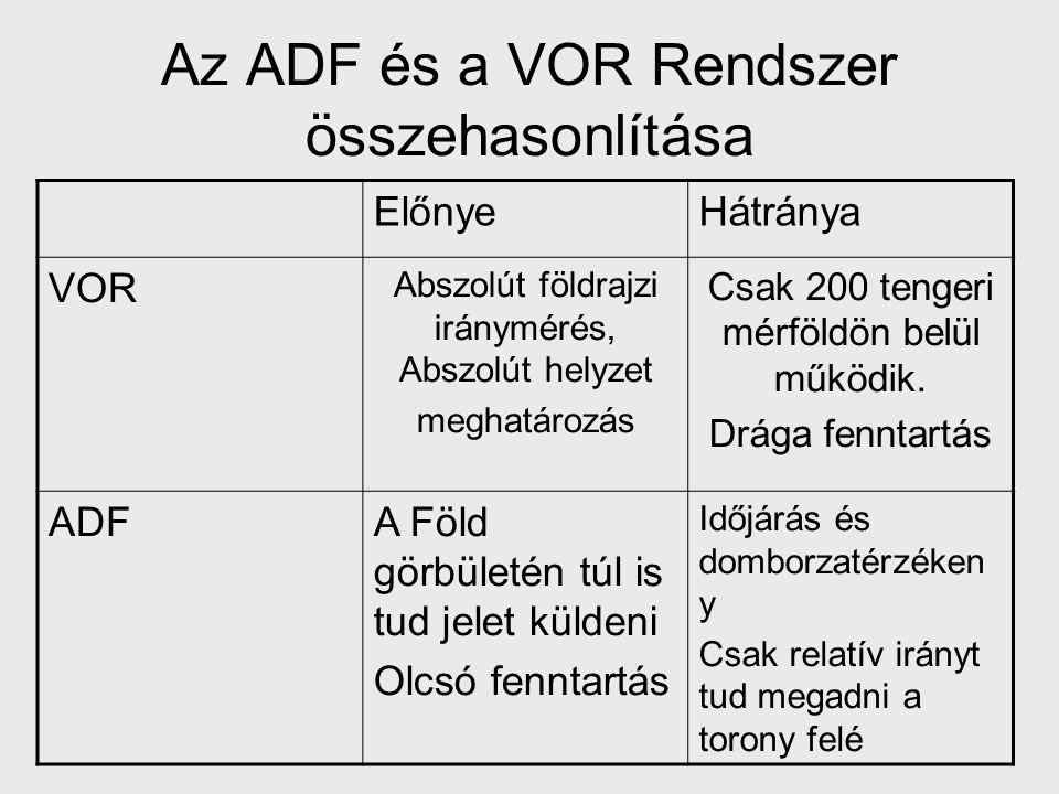 Az ADF és a VOR Rendszer összehasonlítása