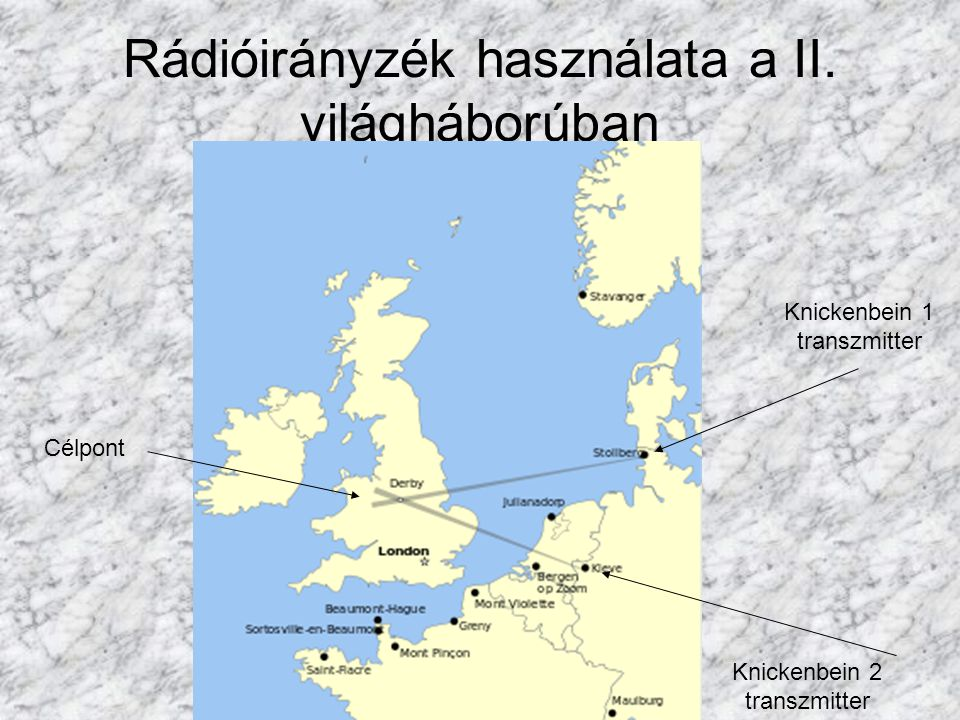 Rádióirányzék használata a II. világháborúban