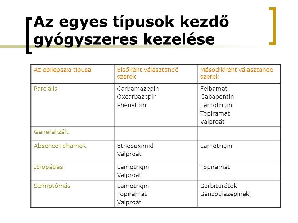 Az egyes típusok kezdő gyógyszeres kezelése