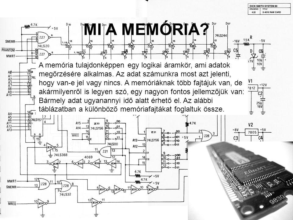 MI A MEMÓRIA