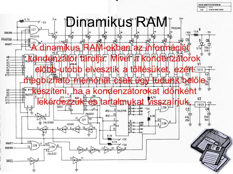 Dinamikus RAM
