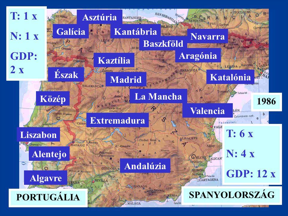 T: 1 x N: 1 x GDP: 2 x T: 6 x N: 4 x GDP: 12 x Asztúria Galícia