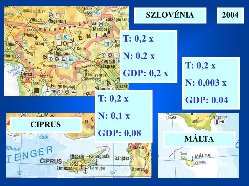 T: 0,2 x N: 0,2 x GDP: 0,2 x T: 0,2 x N: 0,003 x GDP: 0,04 T: 0,2 x