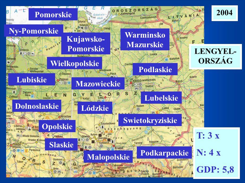 T: 3 x N: 4 x GDP: 5,8 2004 Pomorskie Ny-Pomorskie Warminsko Mazurskie