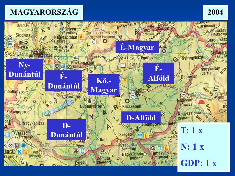 T: 1 x N: 1 x GDP: 1 x MAGYARORSZÁG 2004 É-Magyar Ny-Dunántúl É-Alföld