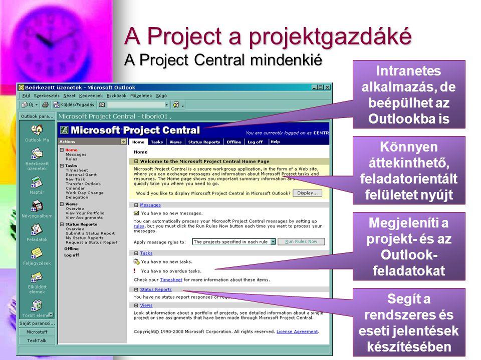A Project a projektgazdáké A Project Central mindenkié
