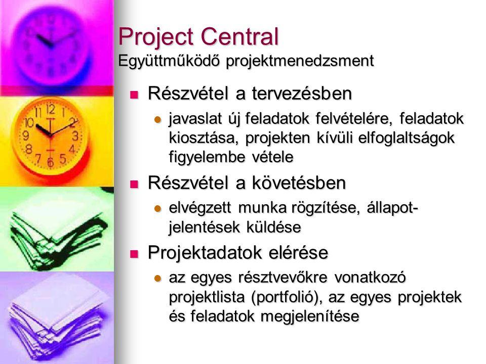 Project Central Együttműködő projektmenedzsment
