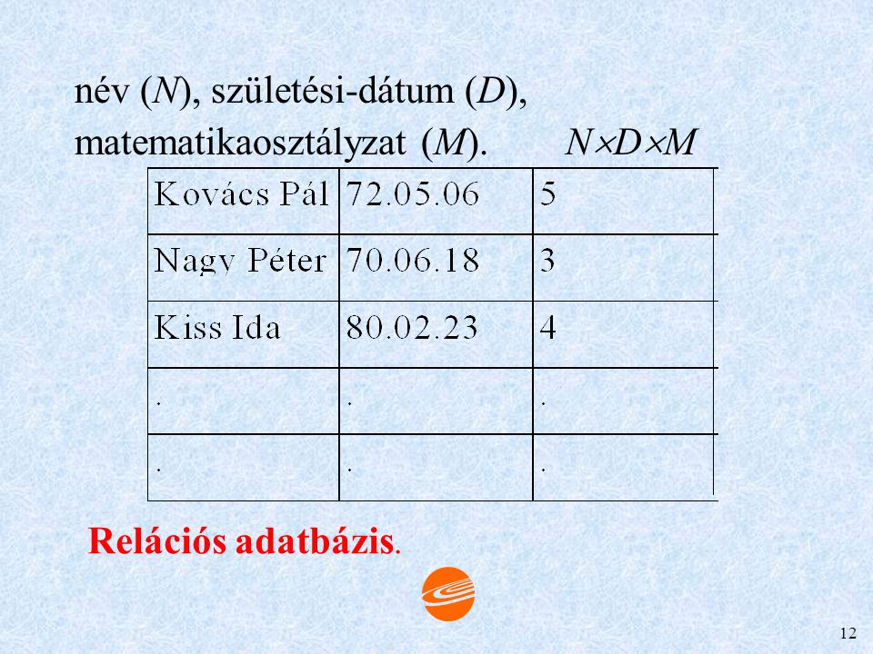név (N), születési-dátum (D),