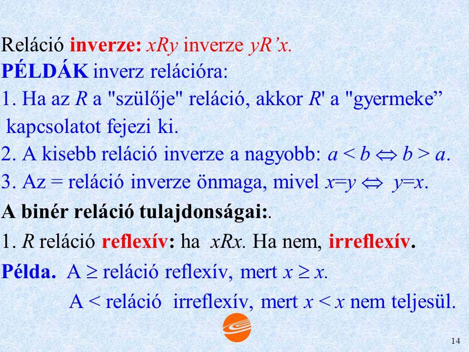 Reláció inverze: xRy inverze yR'x.