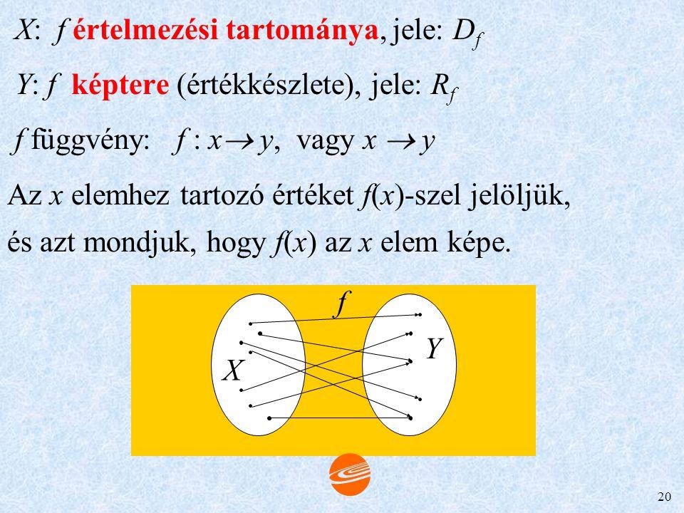 X: f értelmezési tartománya, jele: Df