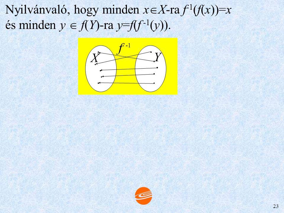 Nyilvánvaló, hogy minden xX-ra f-1(f(x))=x