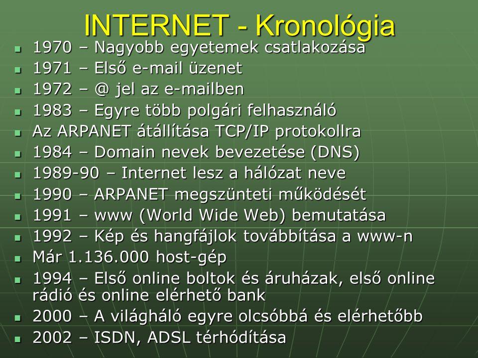 INTERNET - Kronológia 1970 – Nagyobb egyetemek csatlakozása