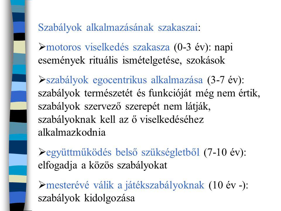 Szabályok alkalmazásának szakaszai: