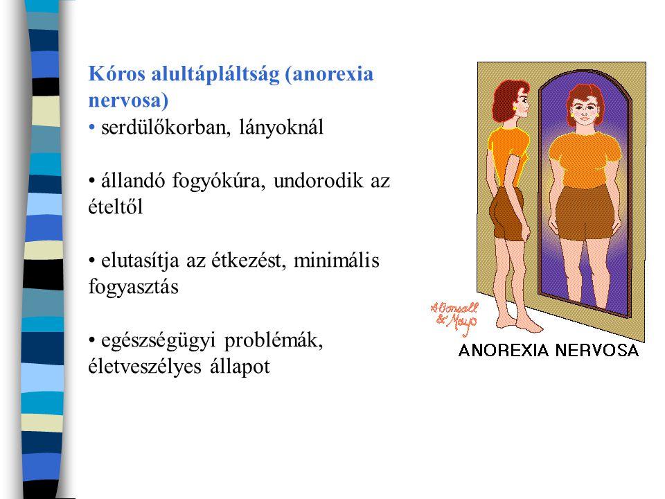 Kóros alultápláltság (anorexia nervosa)