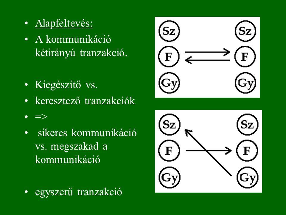 A kommunikáció kétirányú tranzakció.