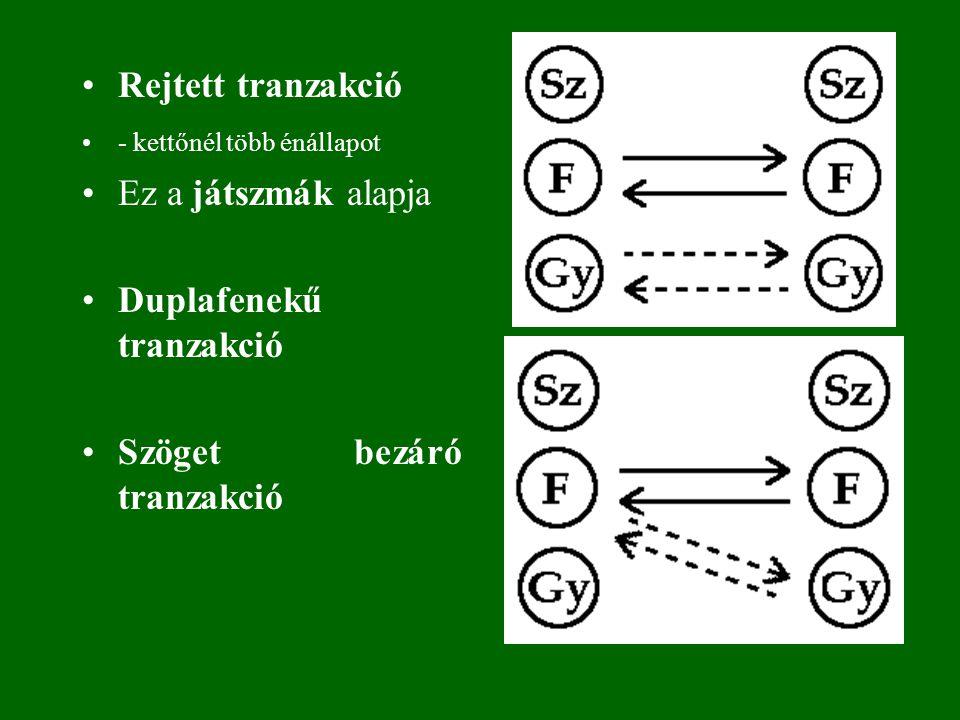Duplafenekű tranzakció
