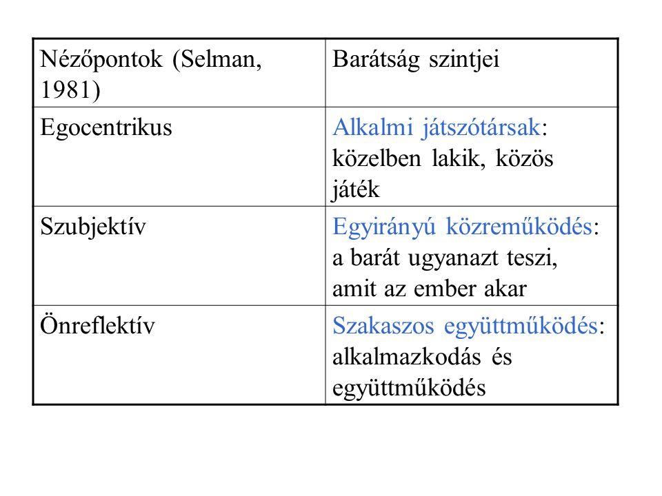 Nézőpontok (Selman, 1981) Barátság szintjei. Egocentrikus. Alkalmi játszótársak: közelben lakik, közös játék.
