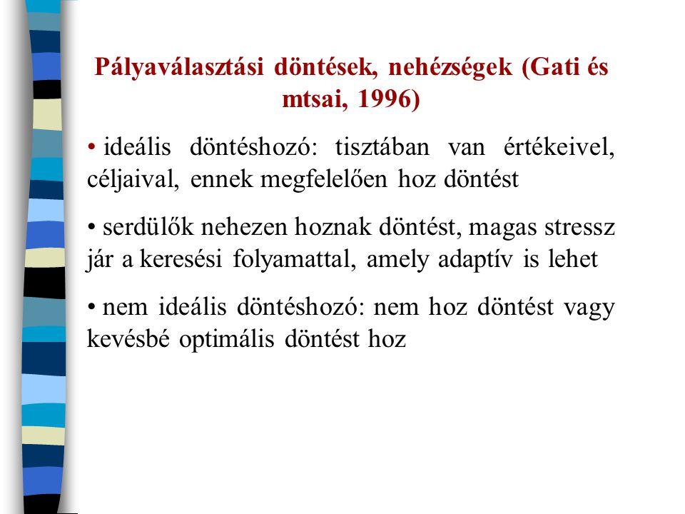 Pályaválasztási döntések, nehézségek (Gati és mtsai, 1996)