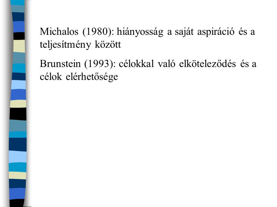 Michalos (1980): hiányosság a saját aspiráció és a teljesítmény között
