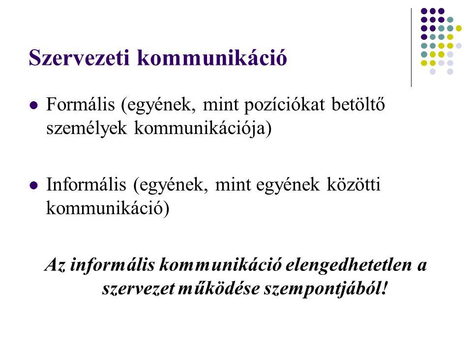 Szervezeti kommunikáció