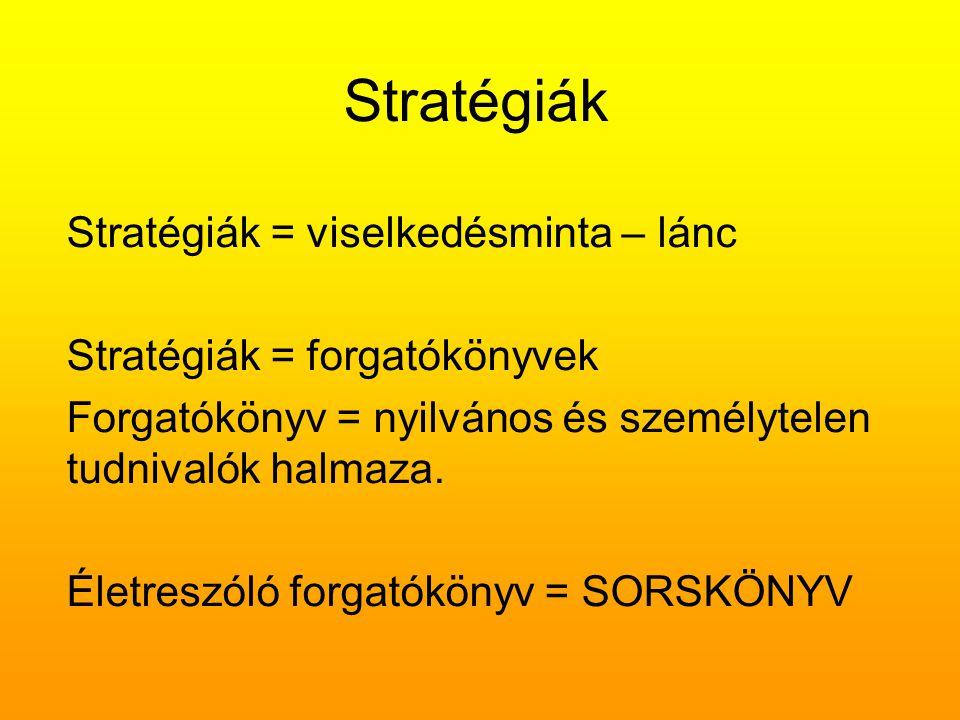 Stratégiák Stratégiák = viselkedésminta – lánc