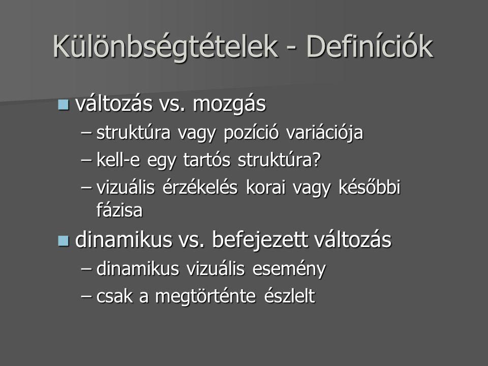 Különbségtételek - Definíciók