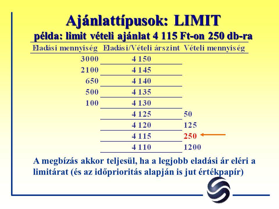 Ajánlattípusok: LIMIT példa: limit vételi ajánlat 4 115 Ft-on 250 db-ra