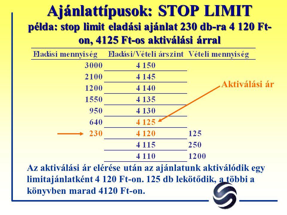 Ajánlattípusok: STOP LIMIT példa: stop limit eladási ajánlat 230 db-ra 4 120 Ft-on, 4125 Ft-os aktiválási árral