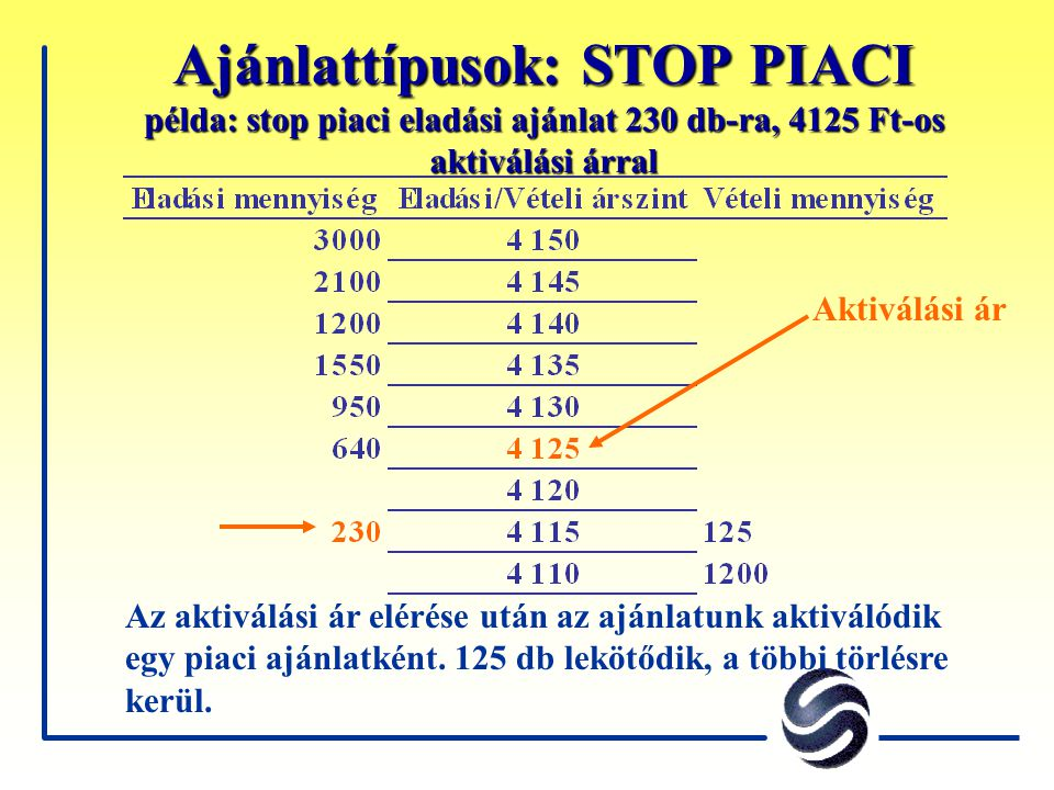 Ajánlattípusok: STOP PIACI példa: stop piaci eladási ajánlat 230 db-ra, 4125 Ft-os aktiválási árral