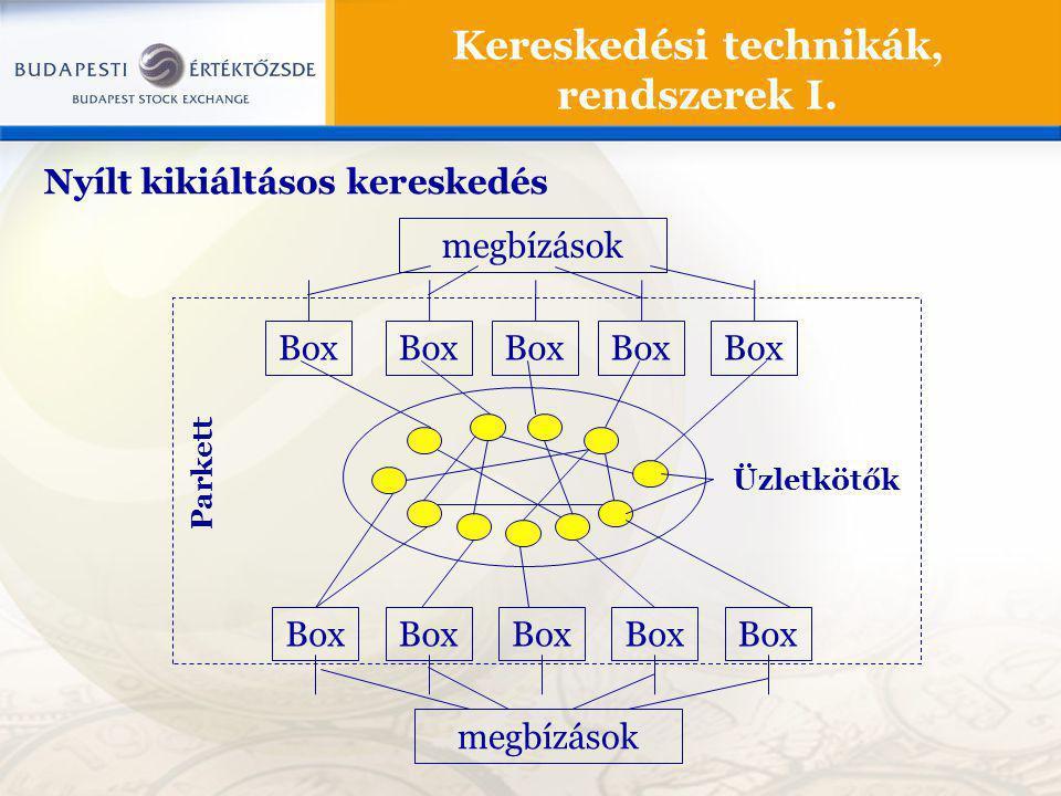 Kereskedési technikák, rendszerek I.